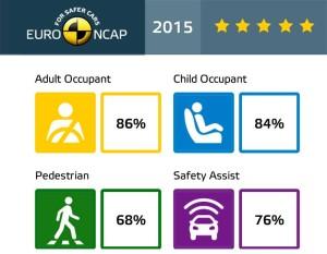 euroncap-2015-renault-talisman-datasheet